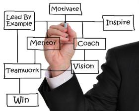 network marketing biggest strategies