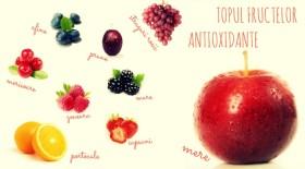 Care sunt plantele cele mai bogate in antioxidanti?